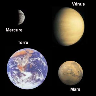 Comprendre Venus La Terre Et Mars